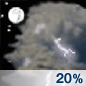 Tuesday Night: A slight chance of showers and thunderstorms before 11pm.  Mostly cloudy, with a low around 63. Light southwest wind.  Chance of precipitation is 20%.